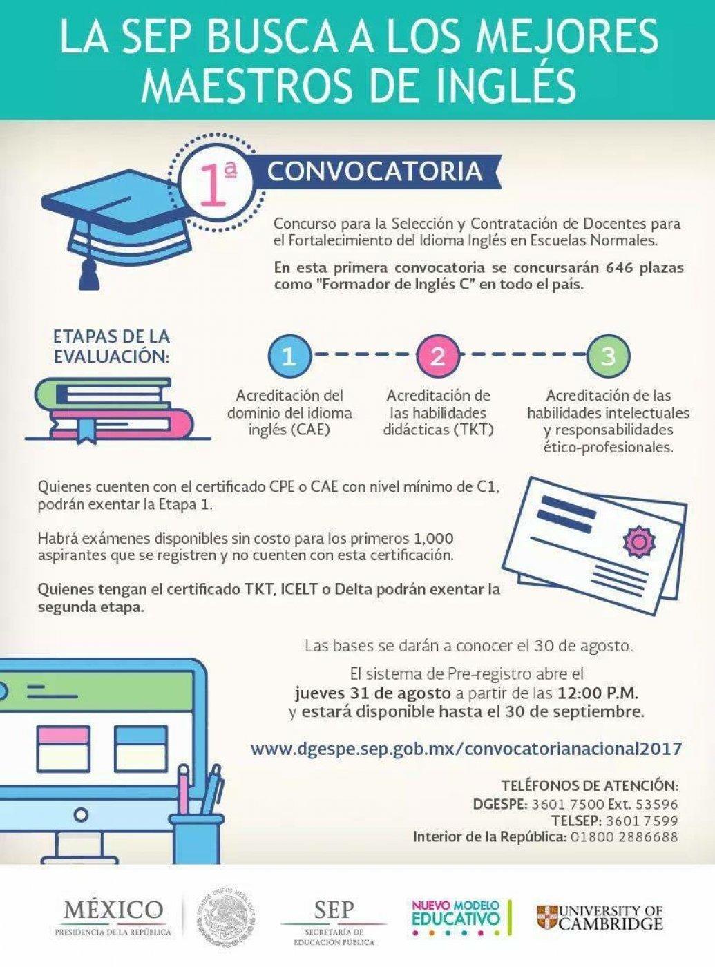 Escuela normal experimental de el fuerte enef for Convocatoria para docentes
